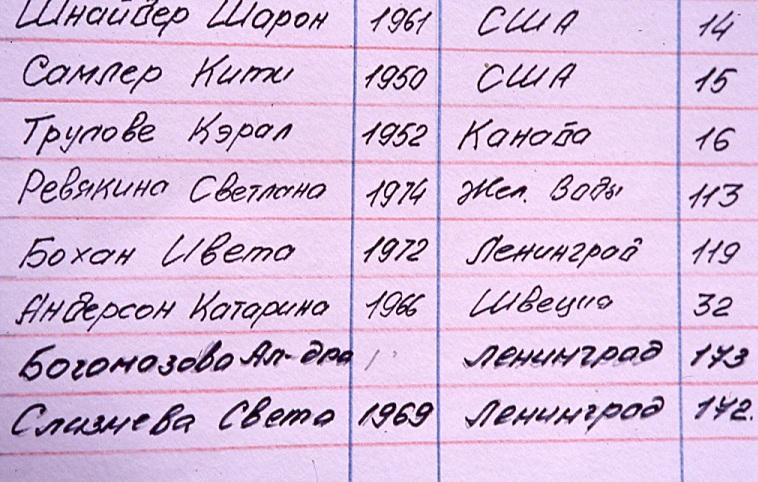 Race entry list.