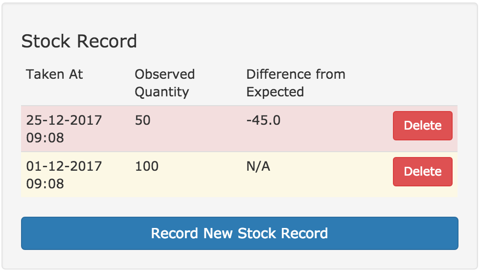 Stock Records