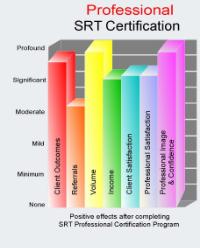 SRT Professional Effects Graph