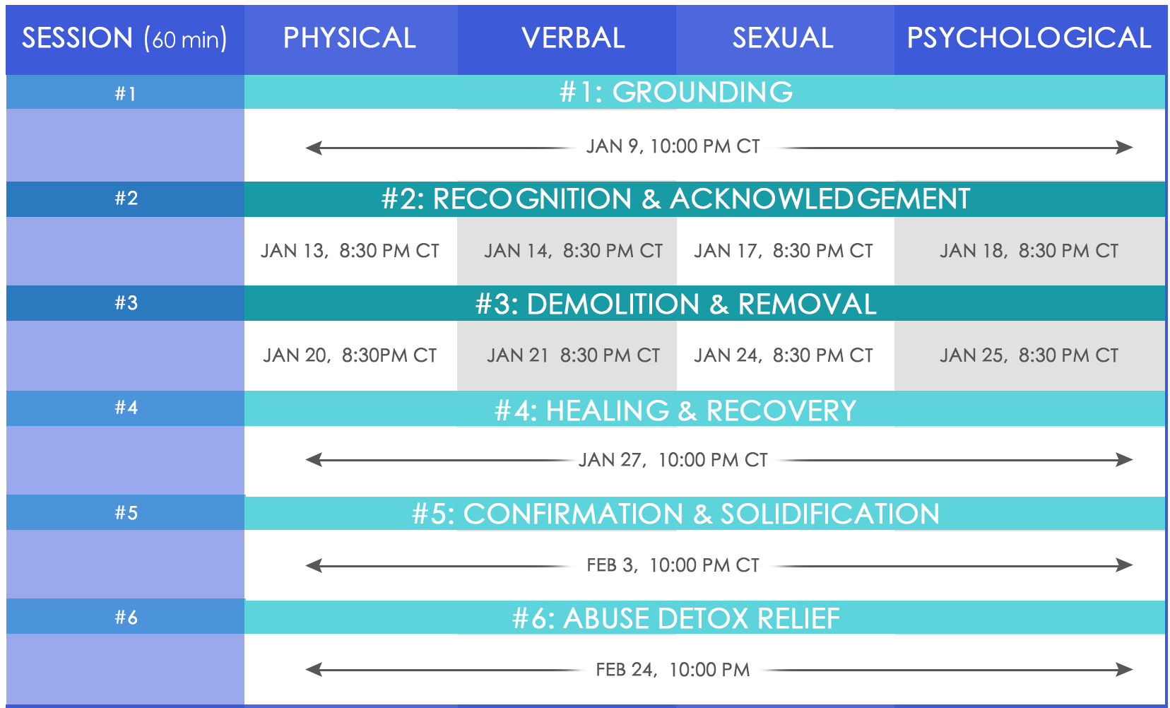 graph-frequency-series-Bschedule.png