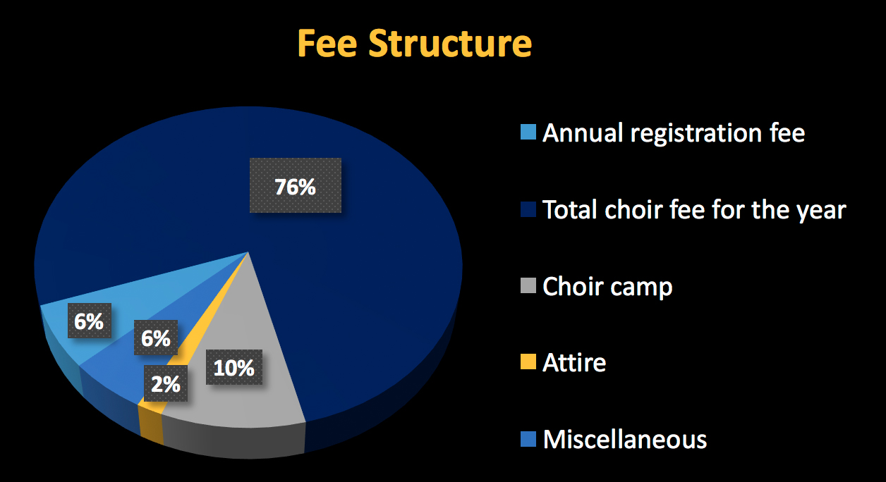 Fee structure.jpg