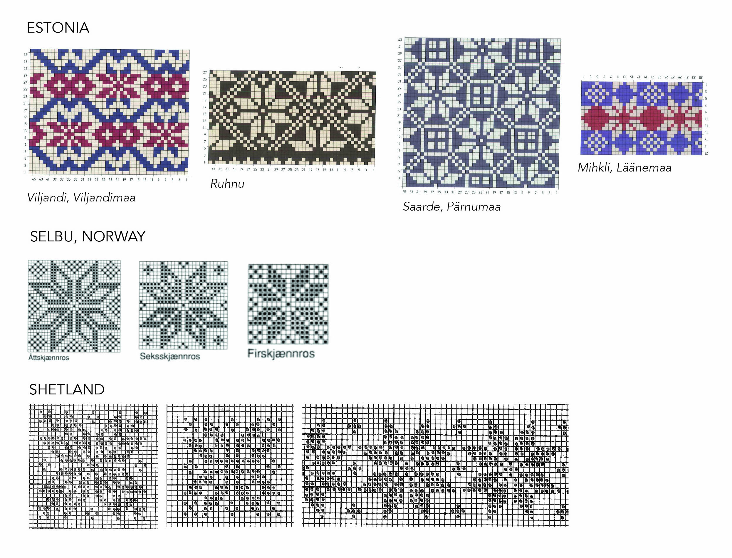 historical motif comparisions.jpg