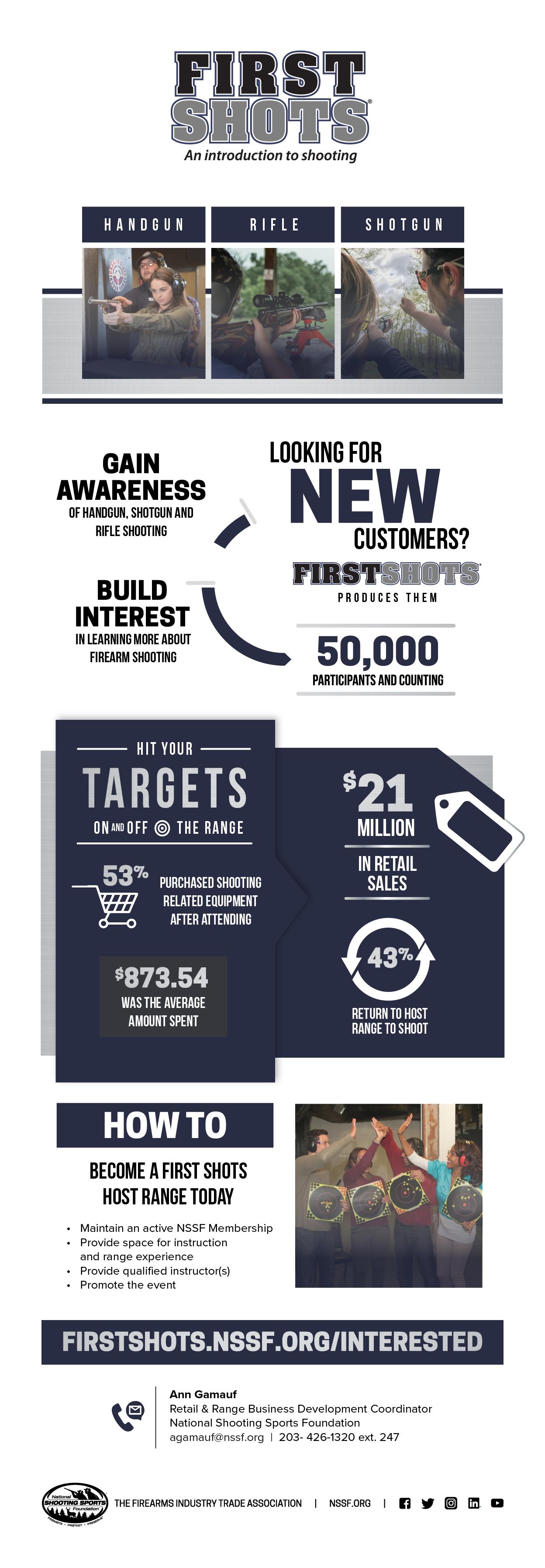 FIrstShots_Infographic_v1-01.png