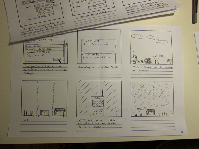 System storyboards, helping to define the parts of the system