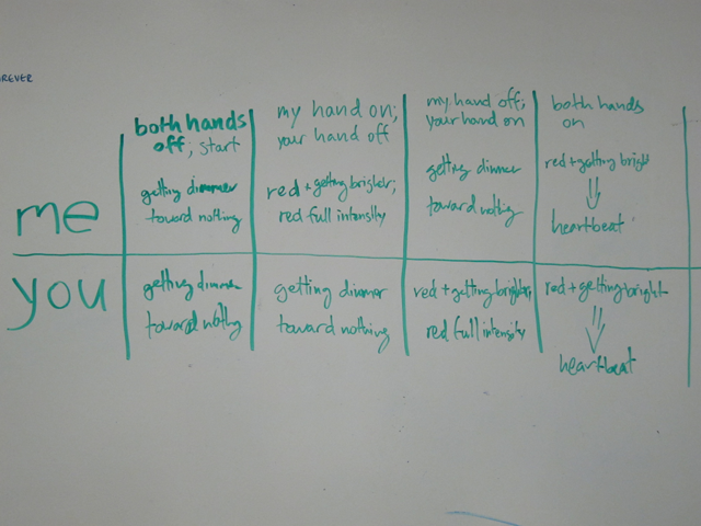 Sketching out user actions and device states