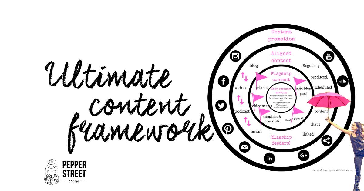 2017.12.10 Post #3 BLOG - Ultimate content framework.jpg