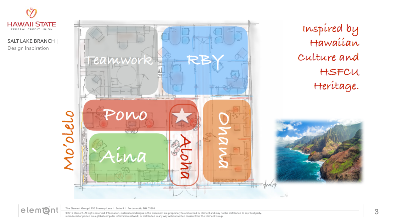 Hawaii_State_Federal_Credit_Union_Sketch_03.png