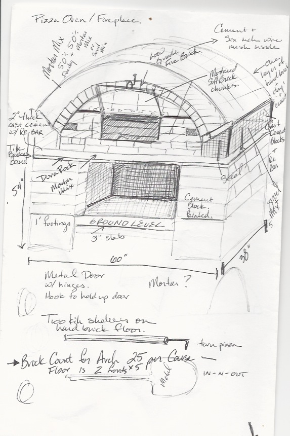 Pizza Oven Plans