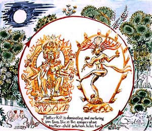 Anxiety : Women return to power through Hinduism's moral discovery of cooperation. Six-armed Siva as the cooperative man stepping on a child-like self. His own sexuality is cancelled and irrelevant.