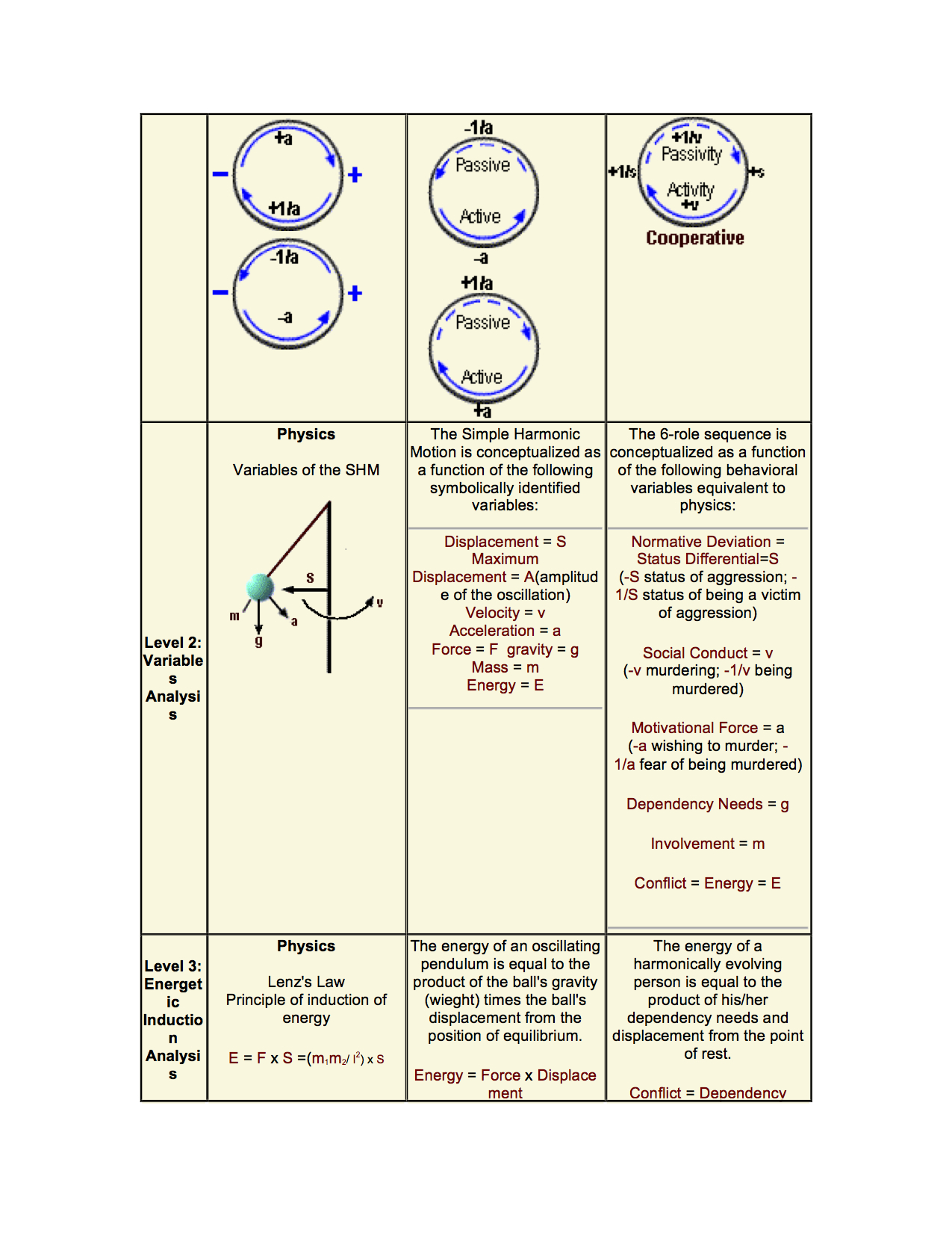 The Formal Analysis Profile2.jpg
