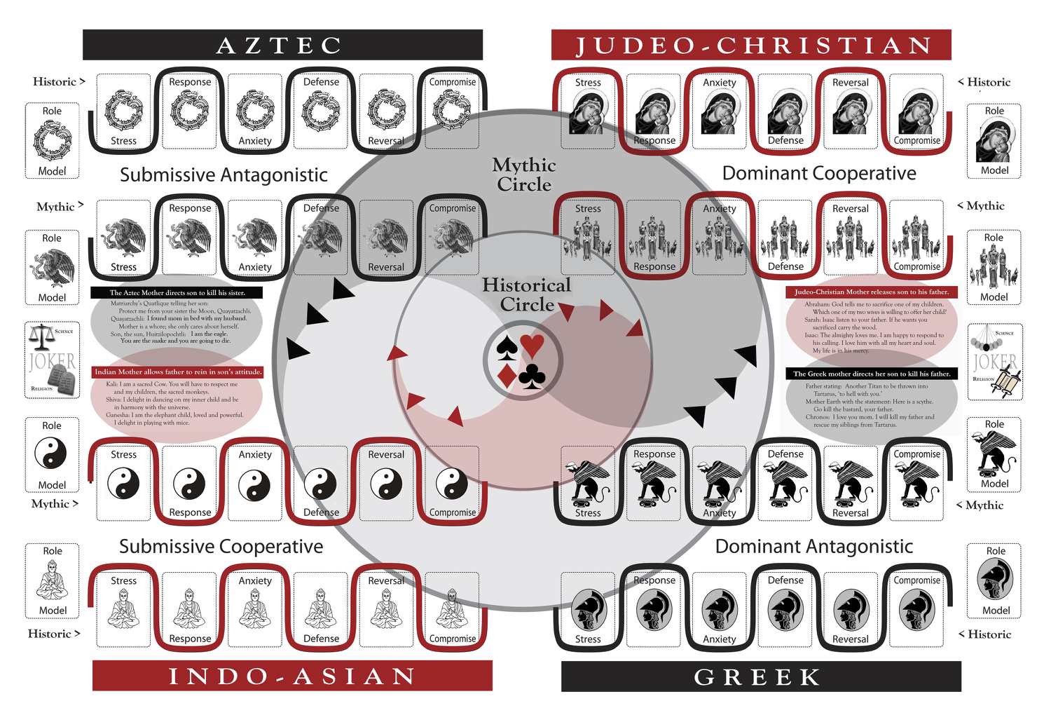 Moral Monopoly Game - Learn about cultural models of conflict resoloution through playing an interactive board game