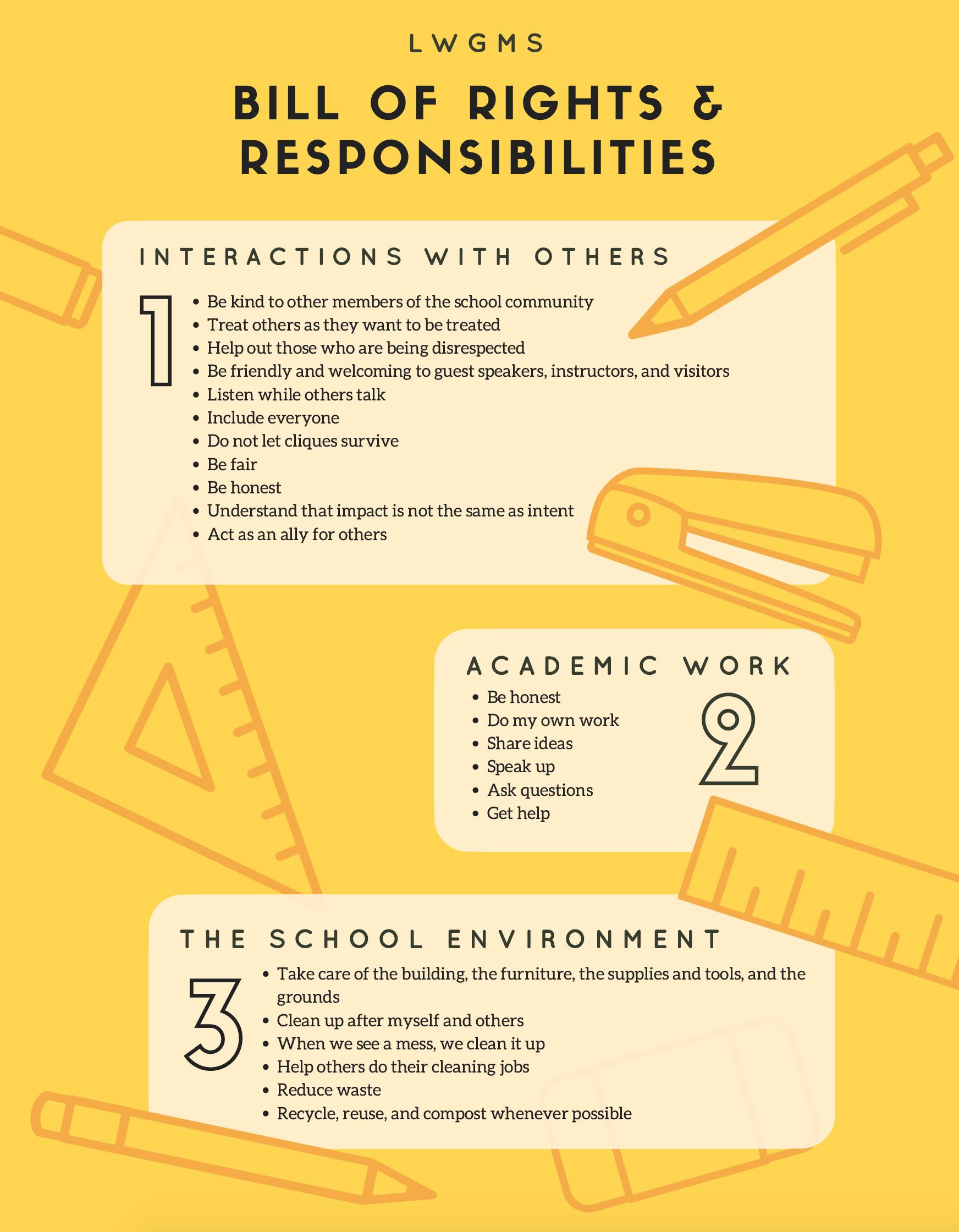 Lake Washington Girls Middle School Bill of Rights and Responsibilties.