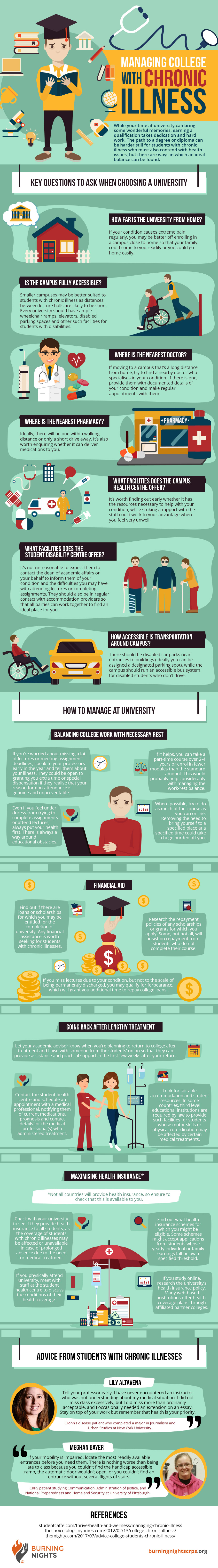 managing-college-with-chronic-illness-infographic.jpg
