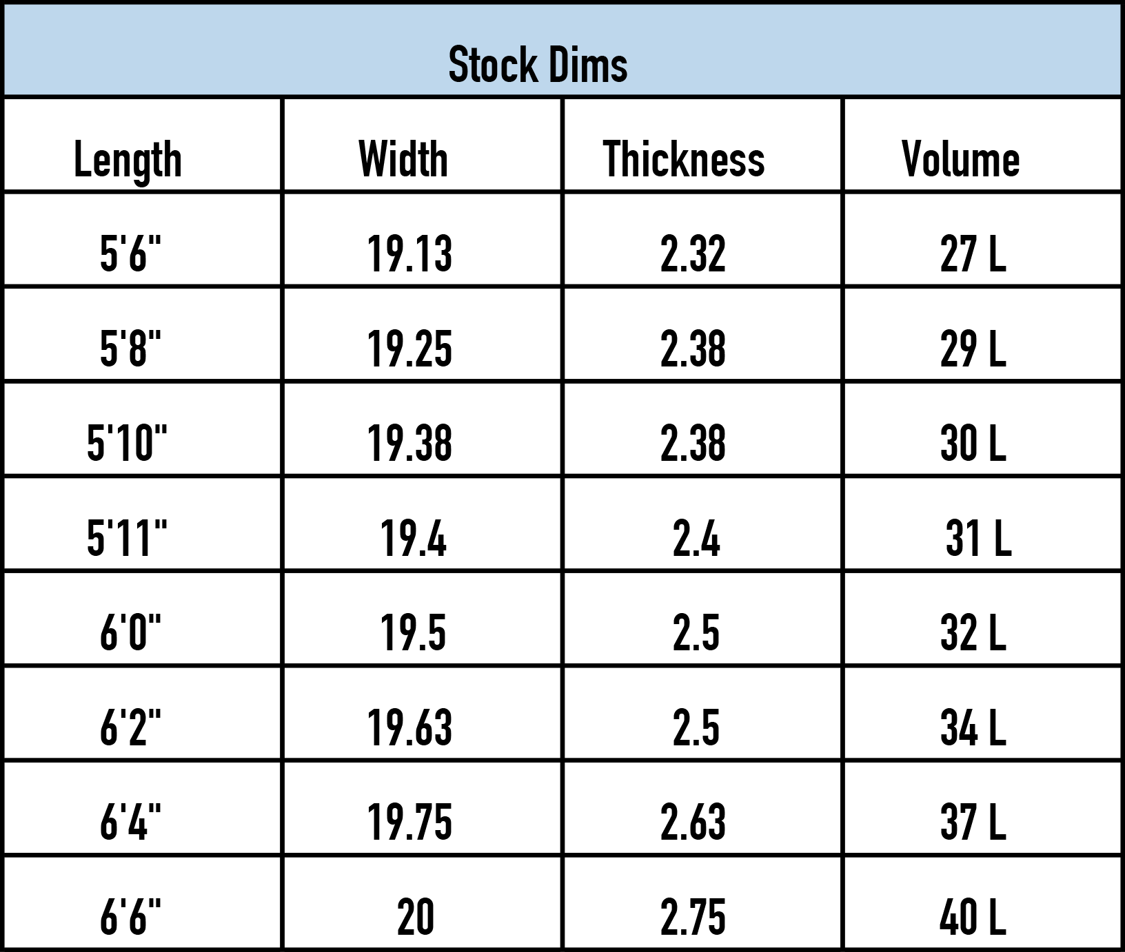 STOCK DIMS.png