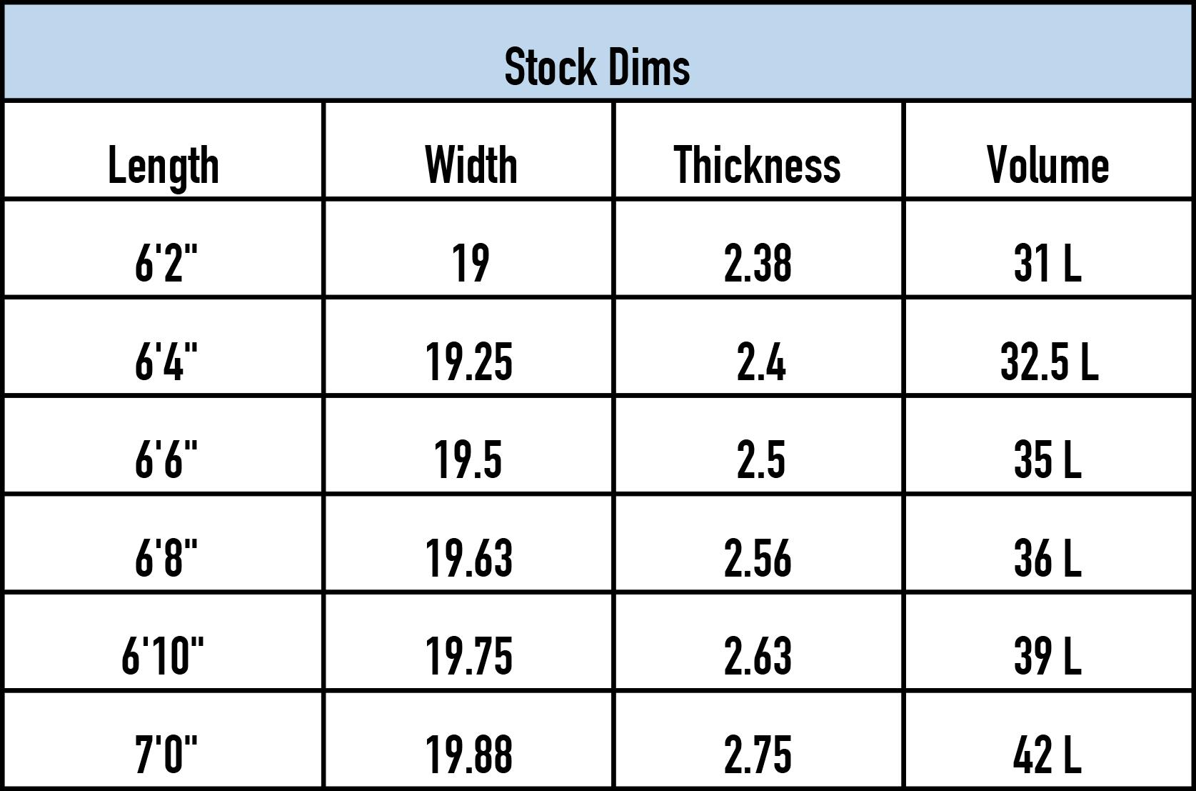 MAKO stock dims.png