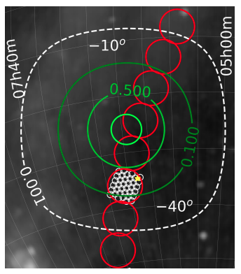 The overlapping observing strategy of the ASKAP beams at 1400 MHz (white small circles) and the MWA field of view at 200 MHz (green solid and white dashed contours). The yellow star is the location of the bright FRB detected with ASKAP. Image credit: Sokolowski et al. (2018)