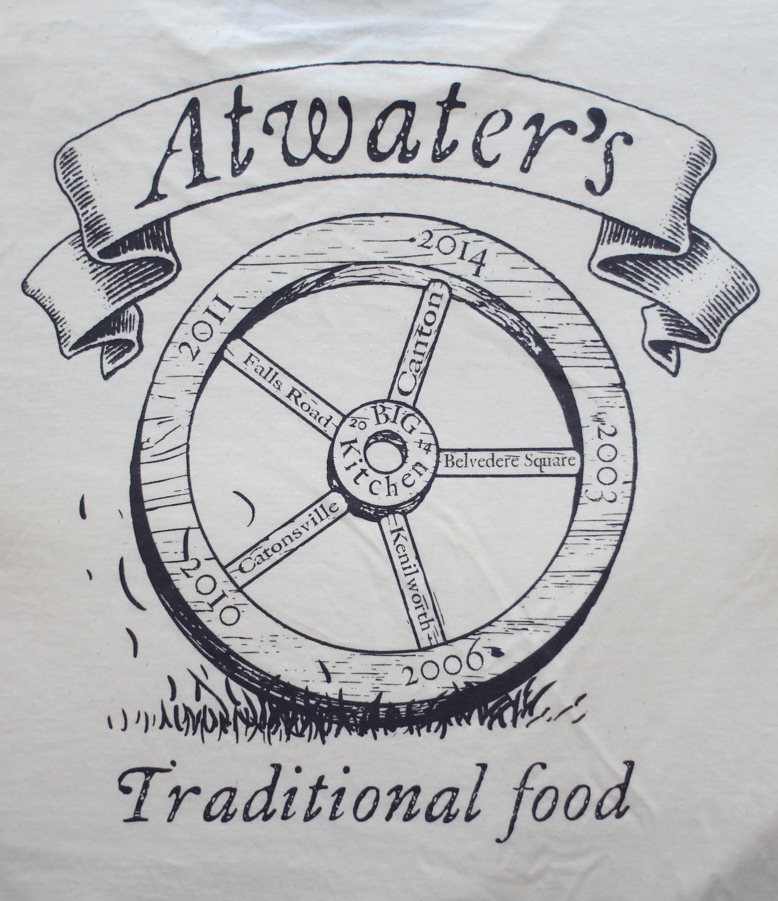 Atwater's . Big Wheel.