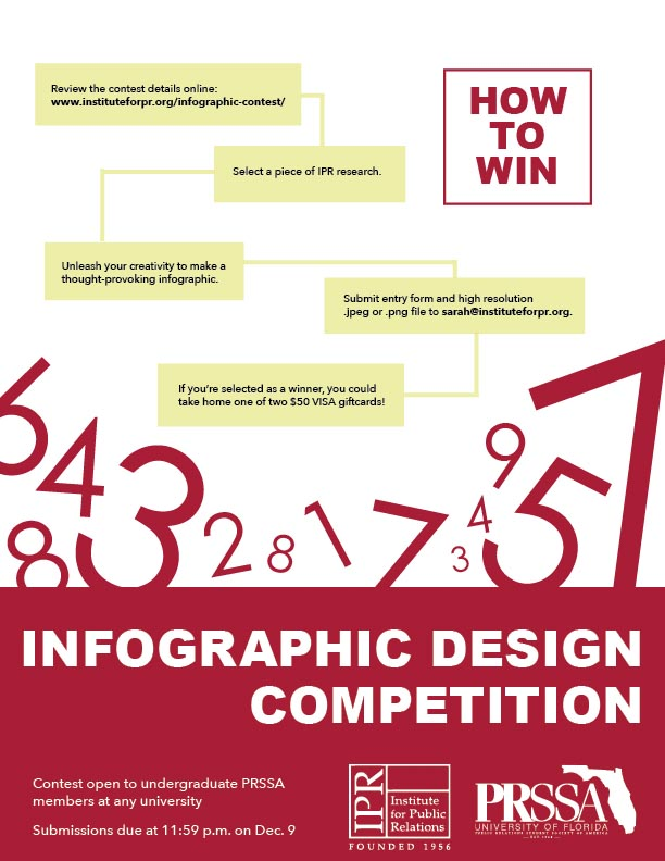 IPR-UFPRSSA-InfographicContest-Final.jpg