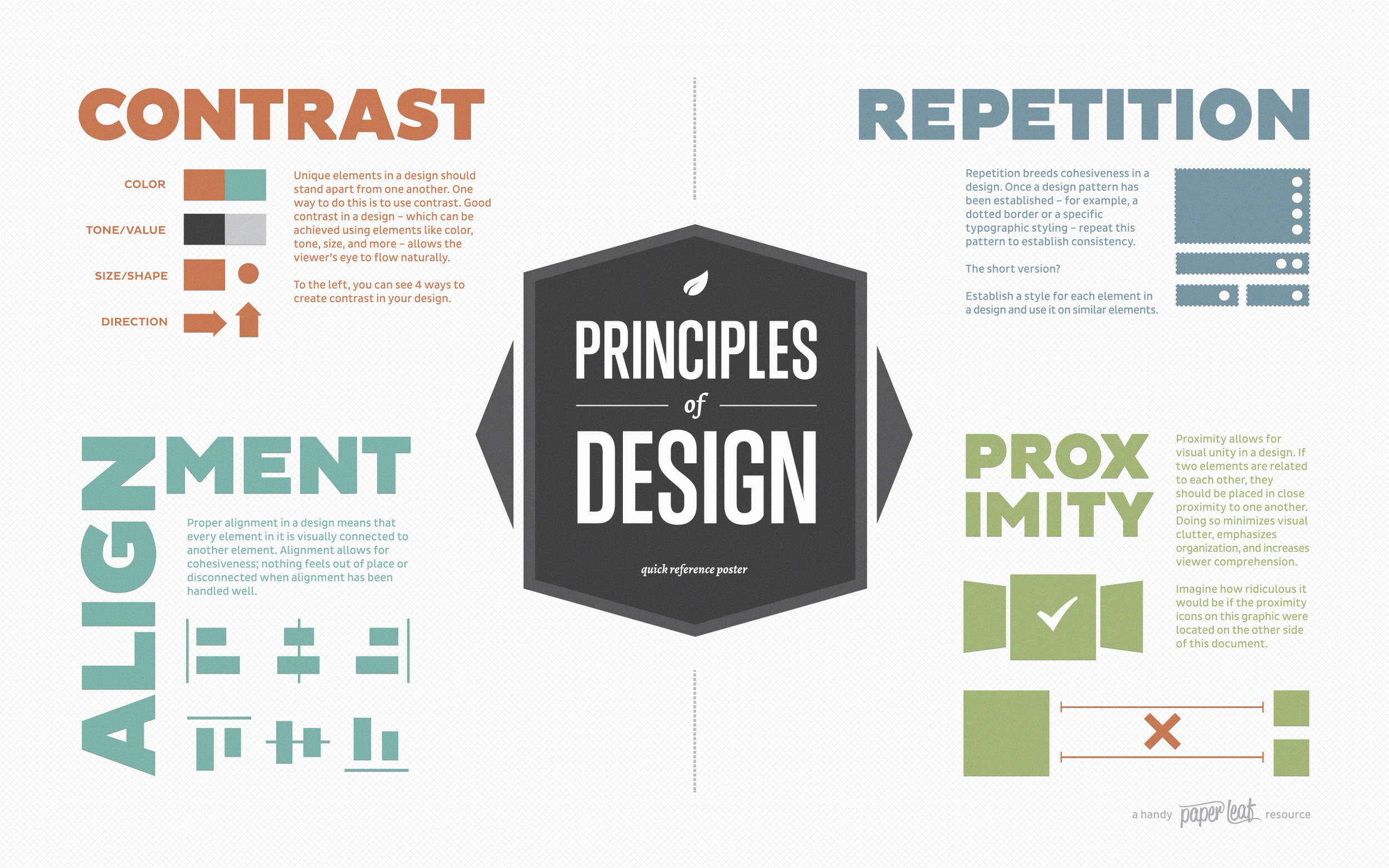 Principles-of-Design-White-2560px.jpg