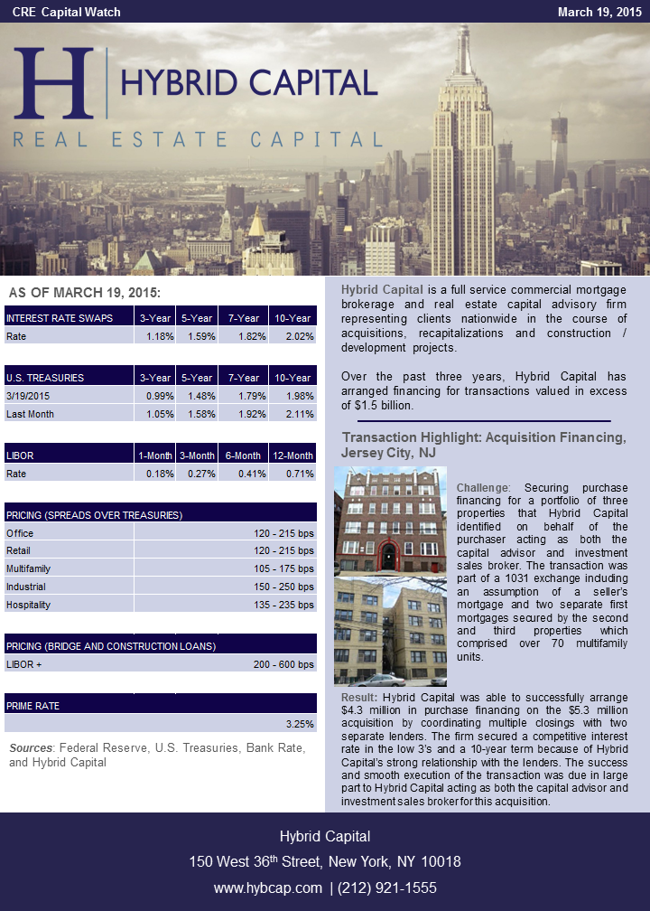CRE Capital Watch 3-19-15.png