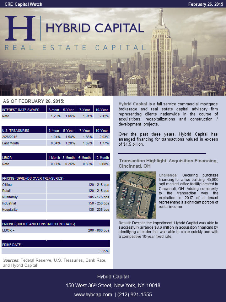 CRE Capital Watch 2-26-15.png