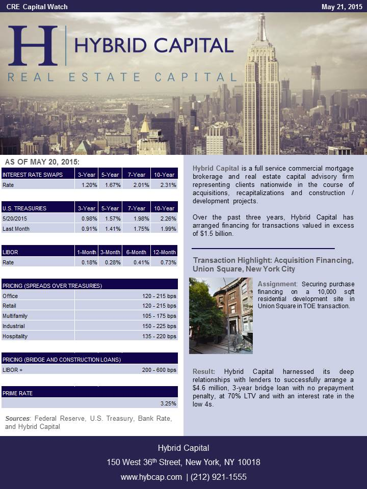 CRE Capital Watch 5-21-15.jpg