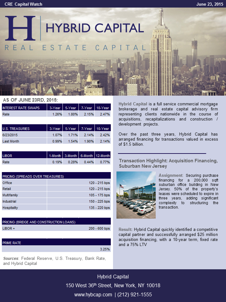 CRE Capital Watch 6-23-15.png