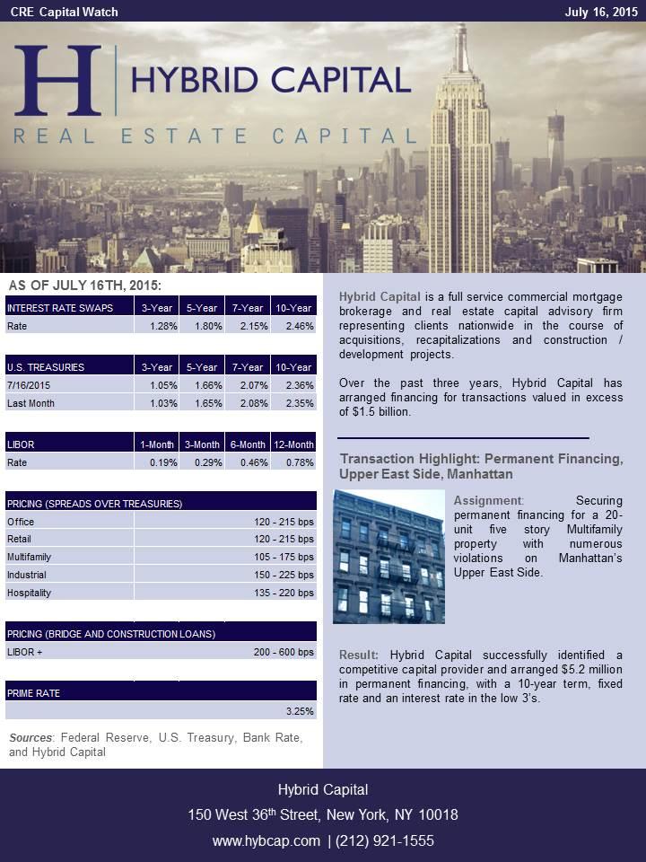 CRE Capital Watch 7-16-15.jpg