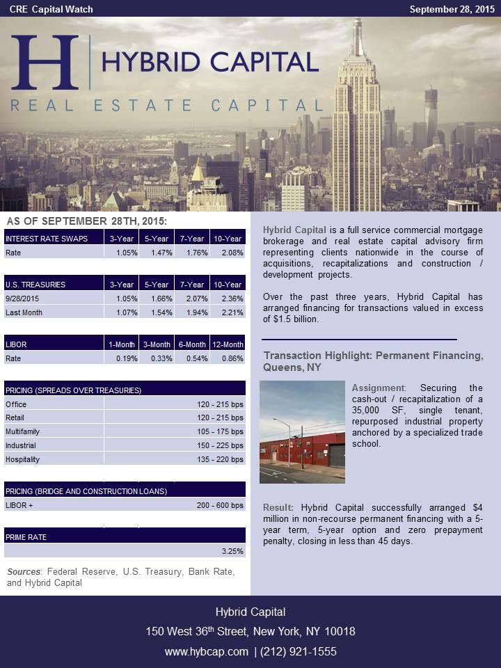 CRE Capital Watch 9-28-15.jpg