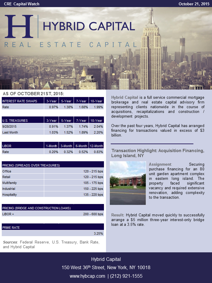 CRE Capital Watch 10-21-15.png