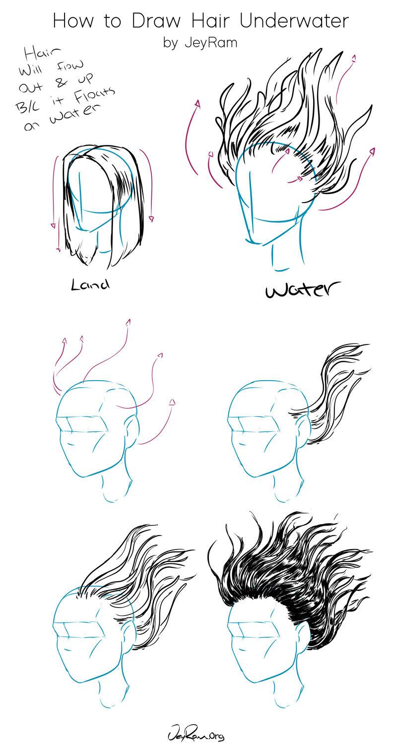 How To Draw Hair Underwater Jeyram Art