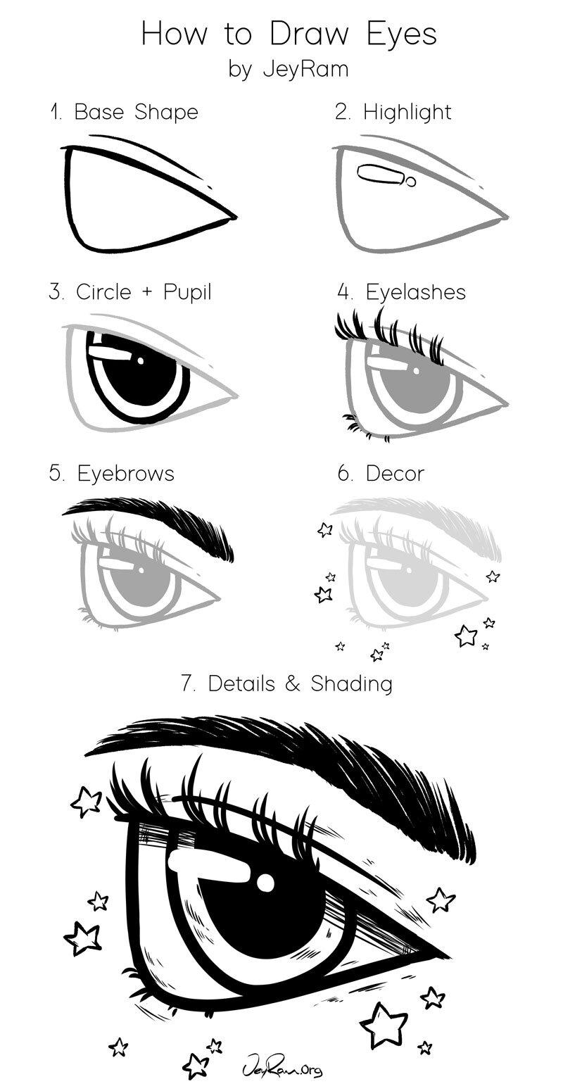 Anime Eye Drawing Tutorial Jeyram Art