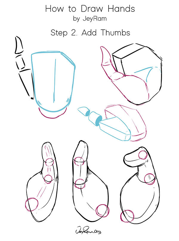 How To Draw Hands Step By Step Tutorial For Beginners Jeyram Art