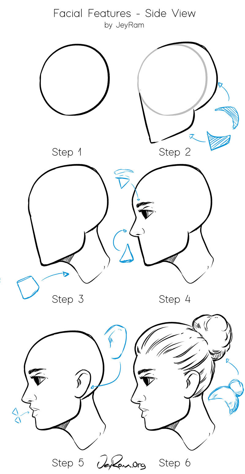 How To Draw Faces Side View Free Worksheet Tutorial Jeyram Art