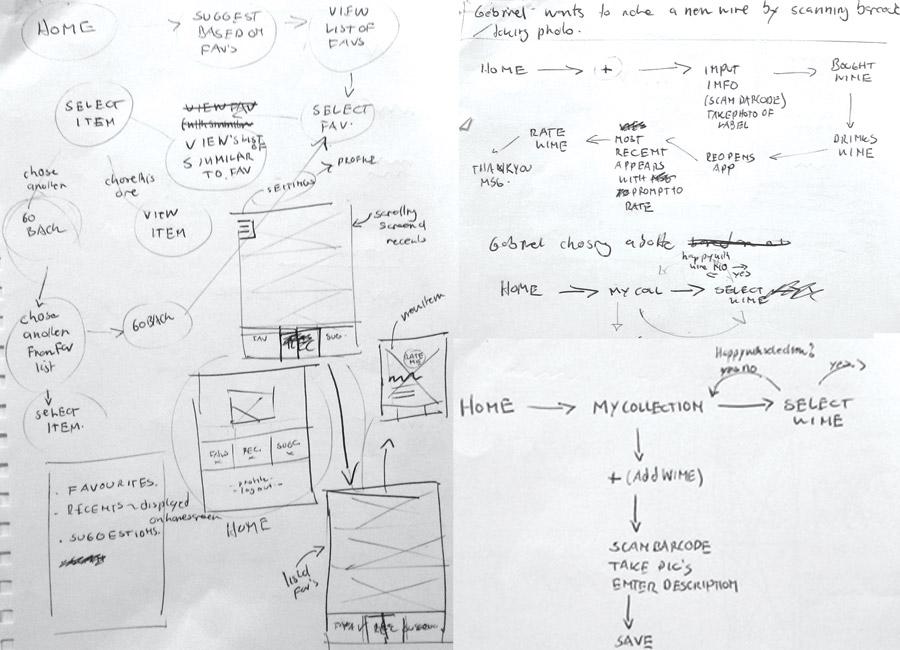 project1_user_flows3.jpg