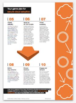 CSA Checklist Page 2