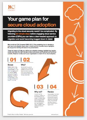 Secure Cloud Game Plan