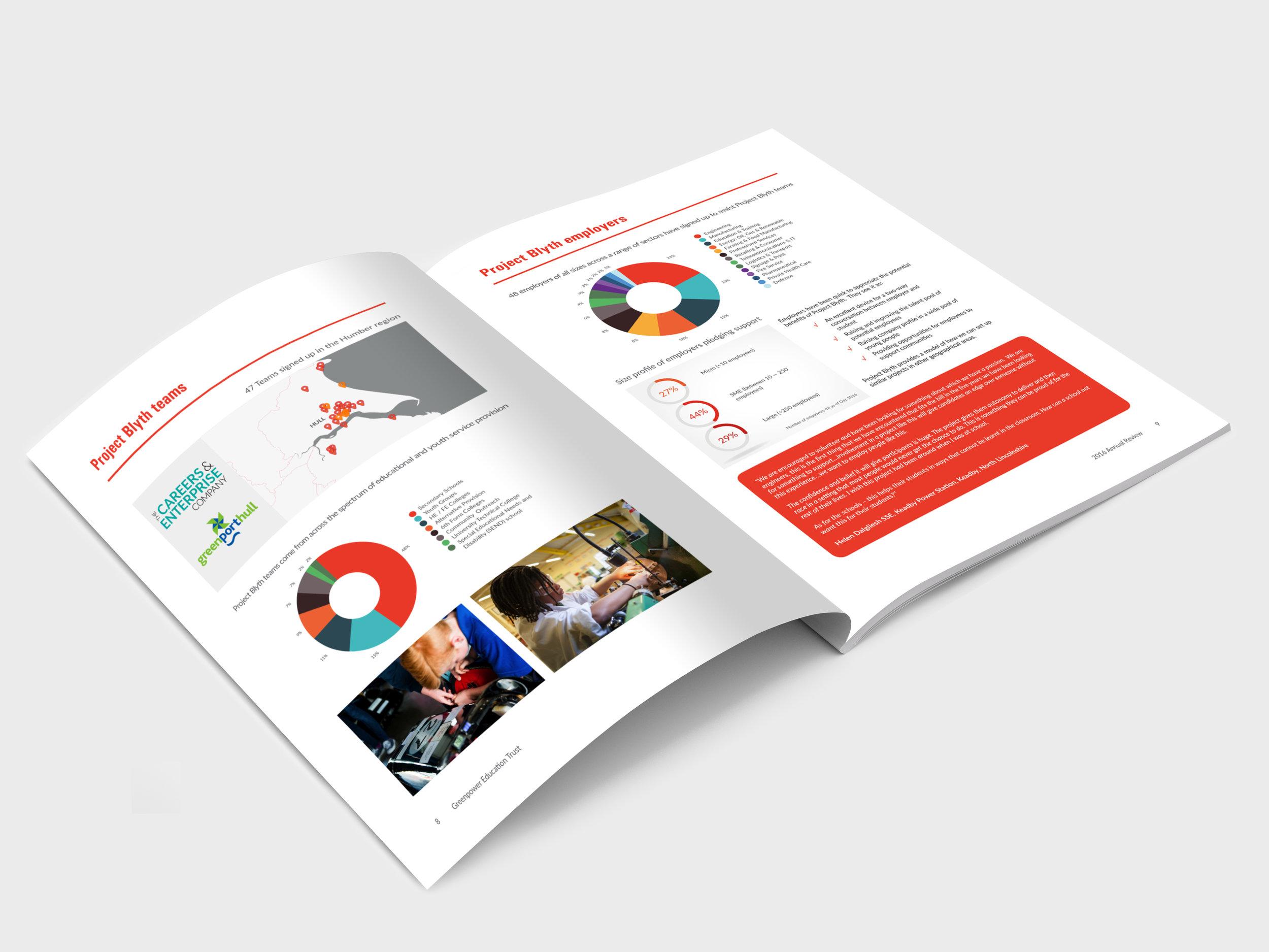 Greenpower Annual review red.jpg