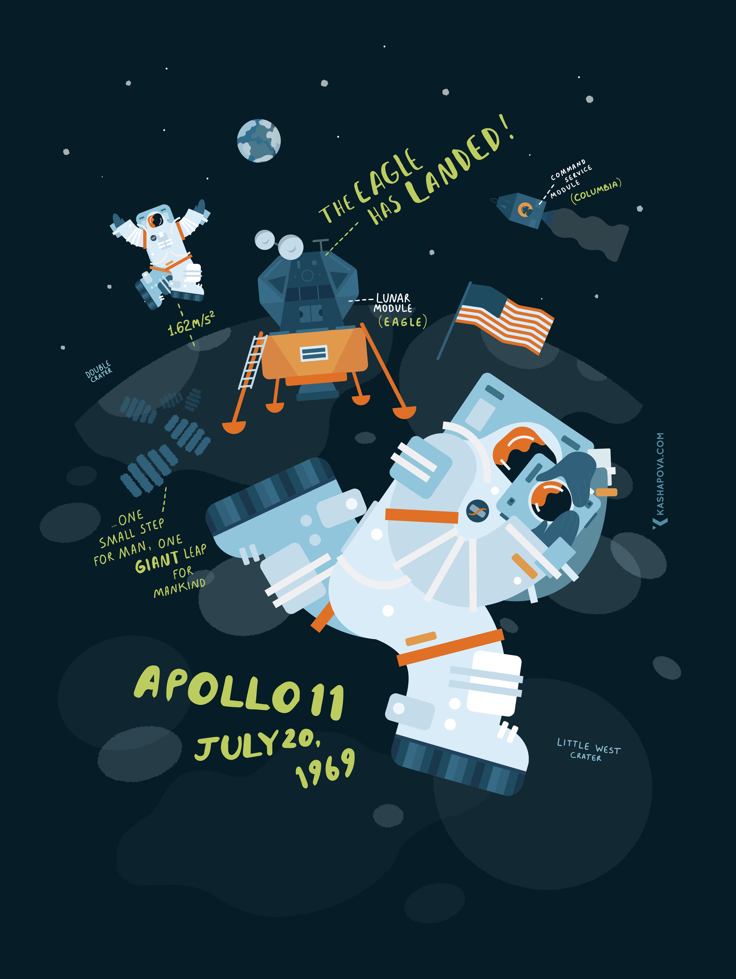"Apollo 11 Anniversary - Here is an illustration I came up with to celebrate the upcoming 50th anniversary of the Apollo 11 crew landing on the Moon on July 20th, 1969.I wanted to portray a few key elements from those memorable hours that our astronauts spent on the lunar surface: the Lunar Module's landing site (the famous ""The Eagle has landed!"" moment), the first steps, playing around with the lunar gravity, exploring the area and taking photos, the planted flag, ""Columbia"" orbiting the Moon, and last (but definitely not least) the view of the Earth (at that point of time the astronauts could see the bit with Africa and Eurasia).If you'd like your own copy, I've added some products to my Society6, Design by Humans and RedBubble stores. Here are few of my faves:Biker tank & Tote bag from Society6Sweatshirts and Hoodies from Design by HumansPoster & Notebooks from Society6"