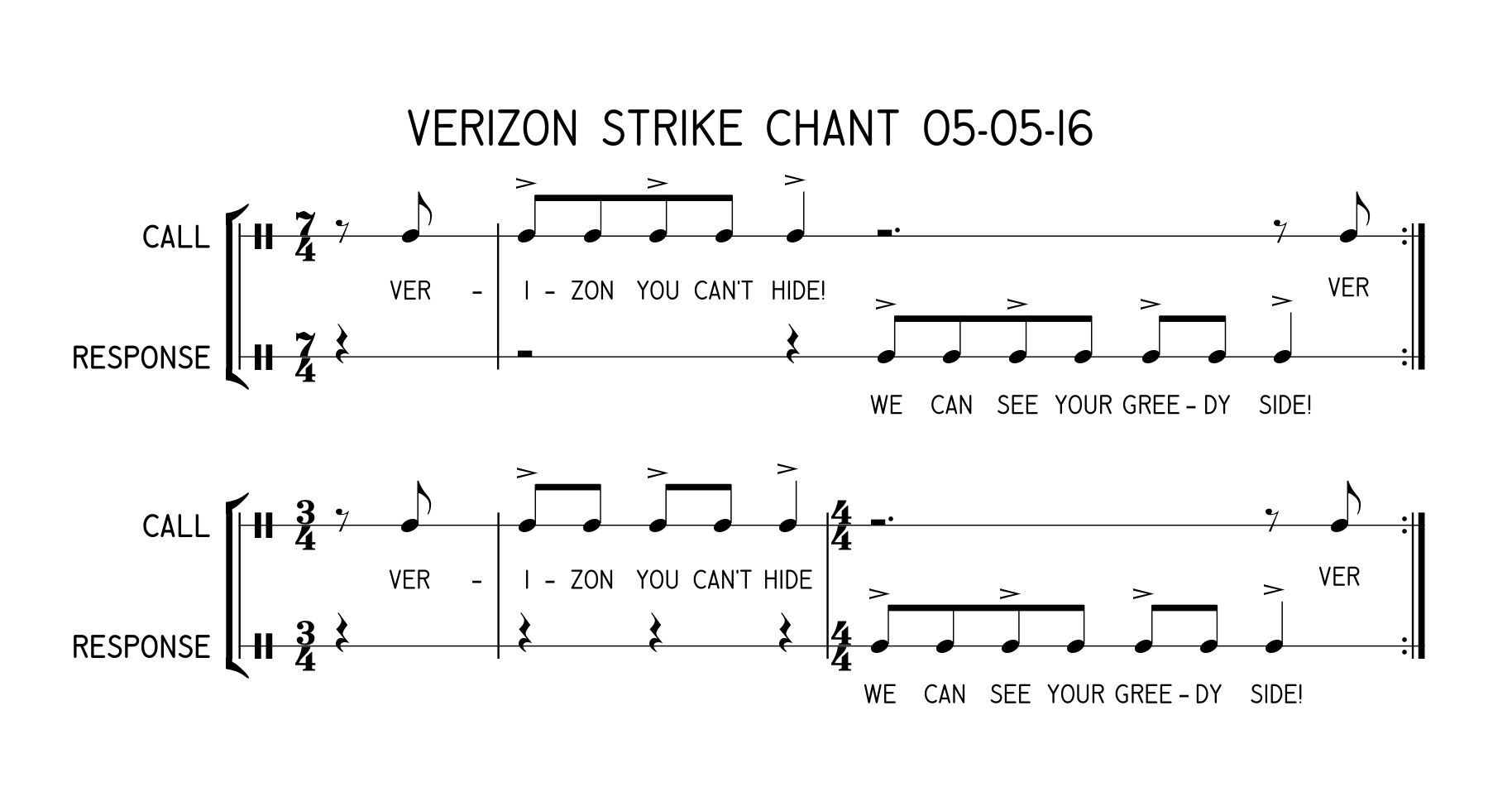 On top, the chant dictated in 7/4 time. The bottom in 3/4+4/4.