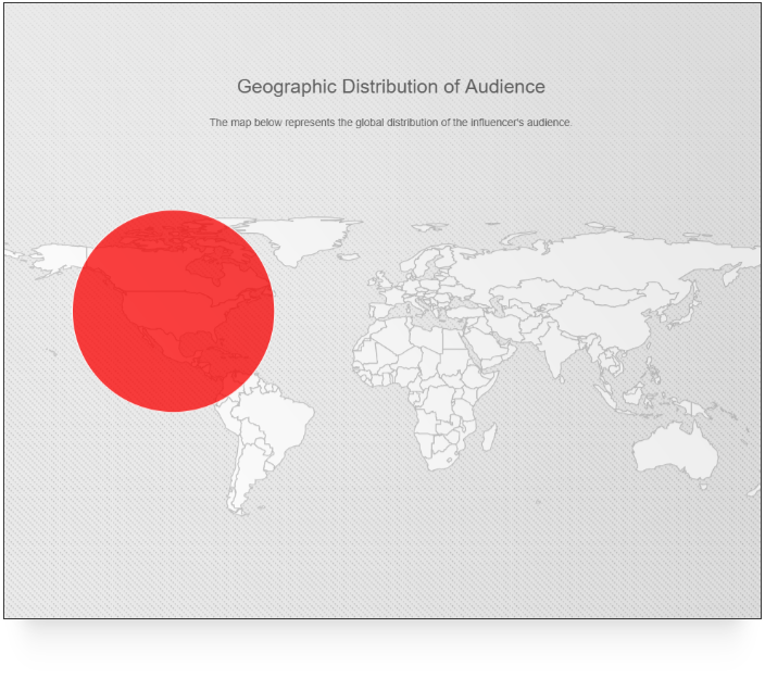 Geographic Distribution of an Audience - Influencer marketing.png