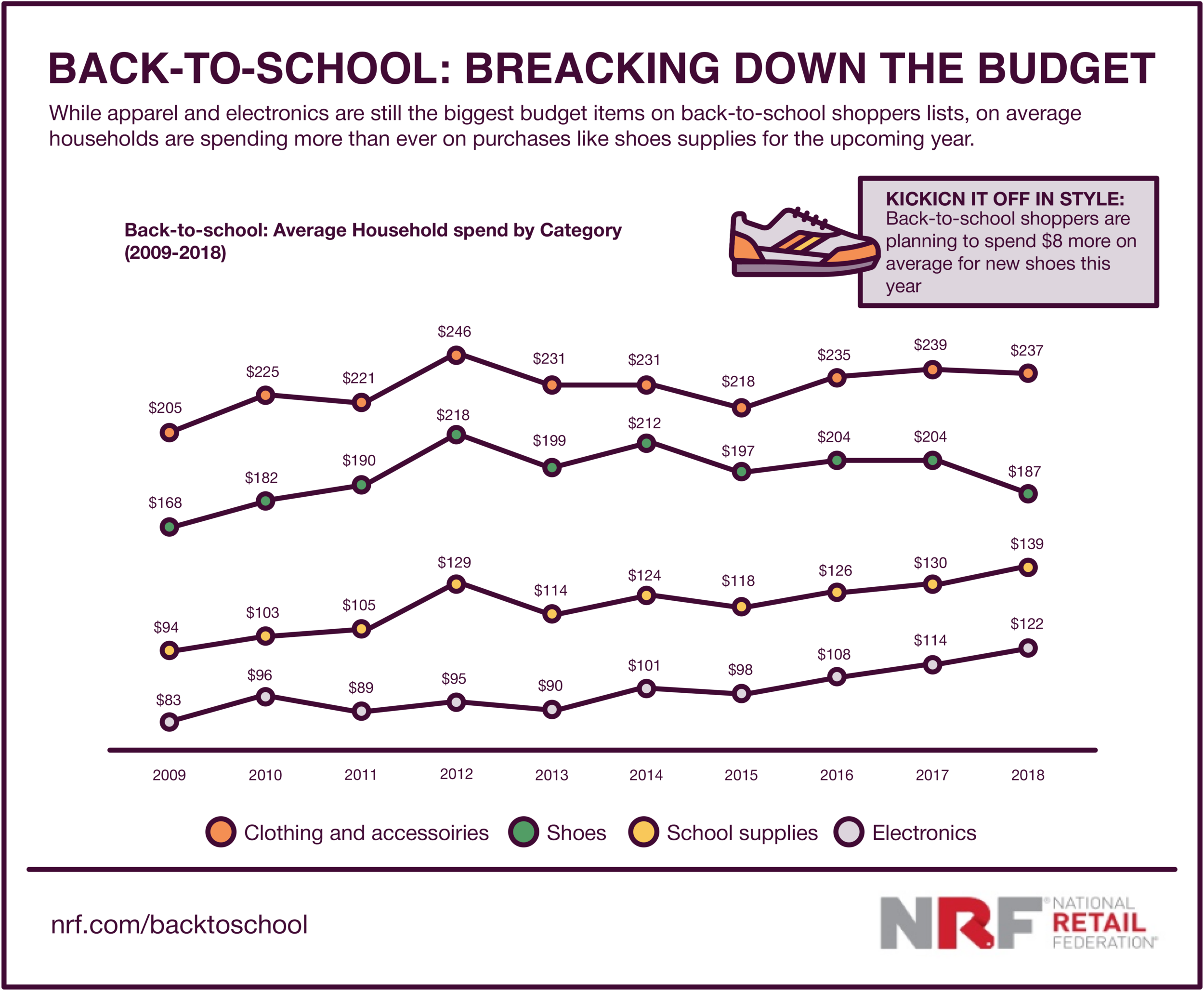 2018 Back-to-School Guide Influencer Marketing Guide_4.png