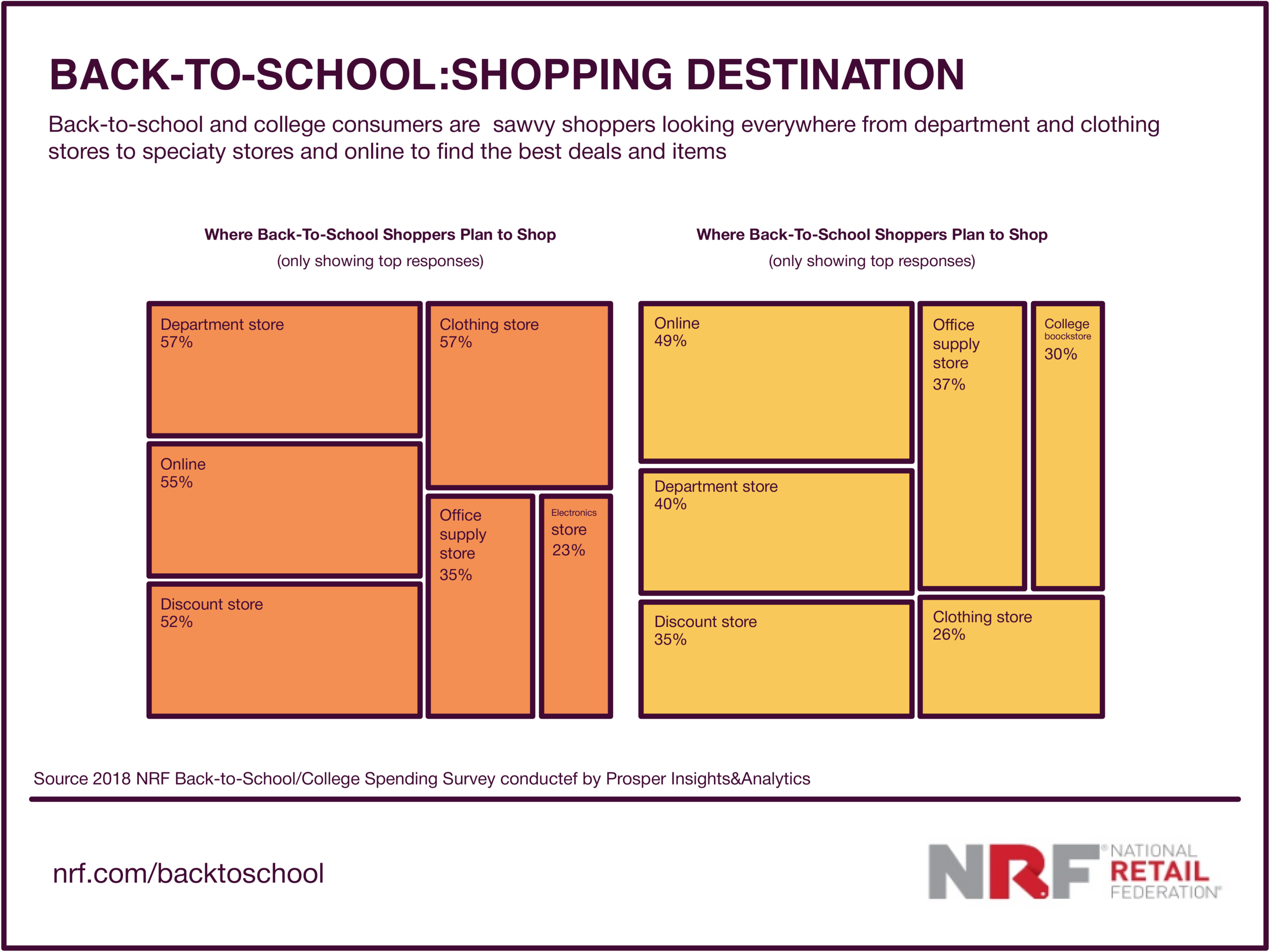 2018 Back-to-School Guide Influencer Marketing Guide_10.png