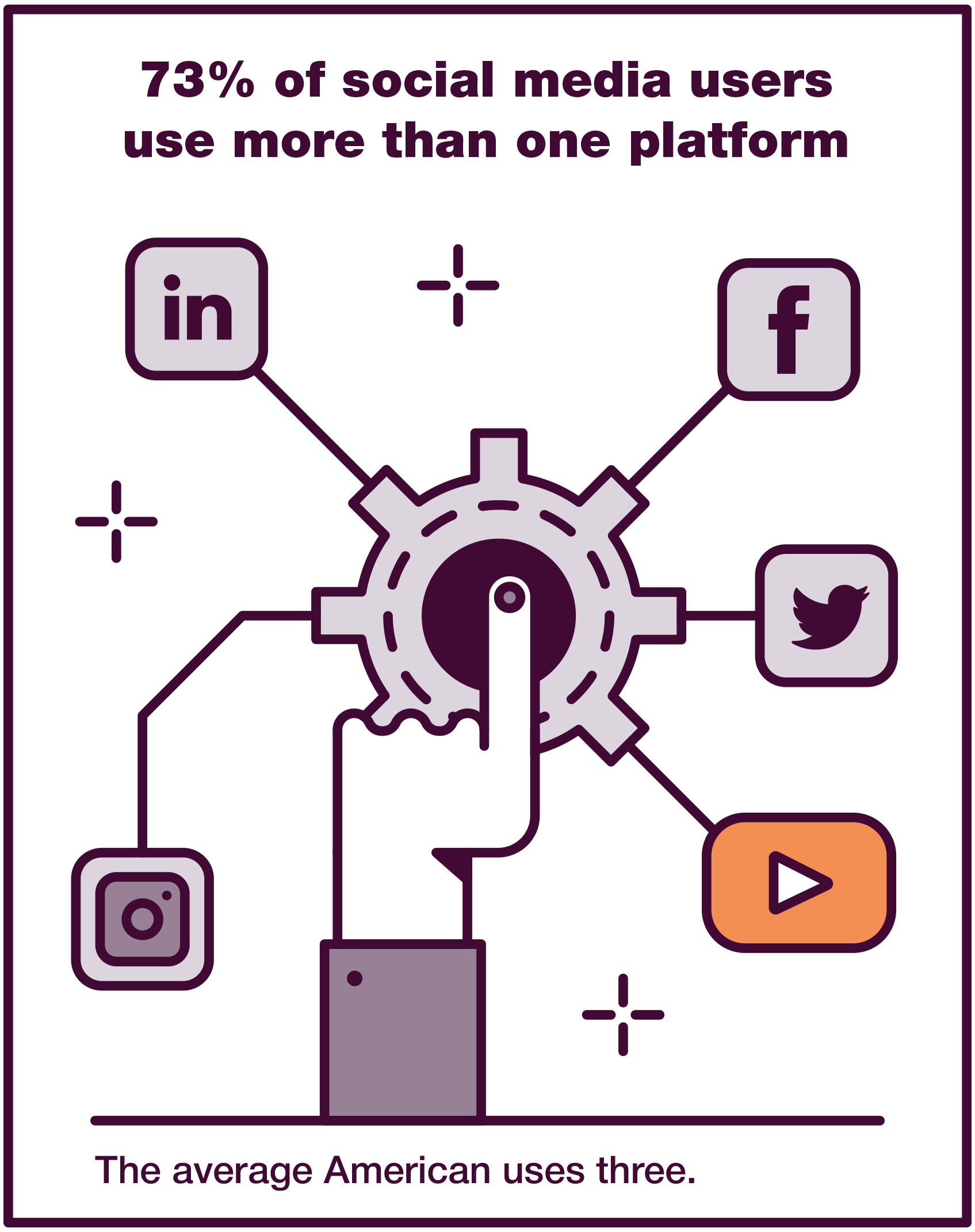 111 Influencer Marketing Stats (That Actually Mean Something for Your Brand)-9.png