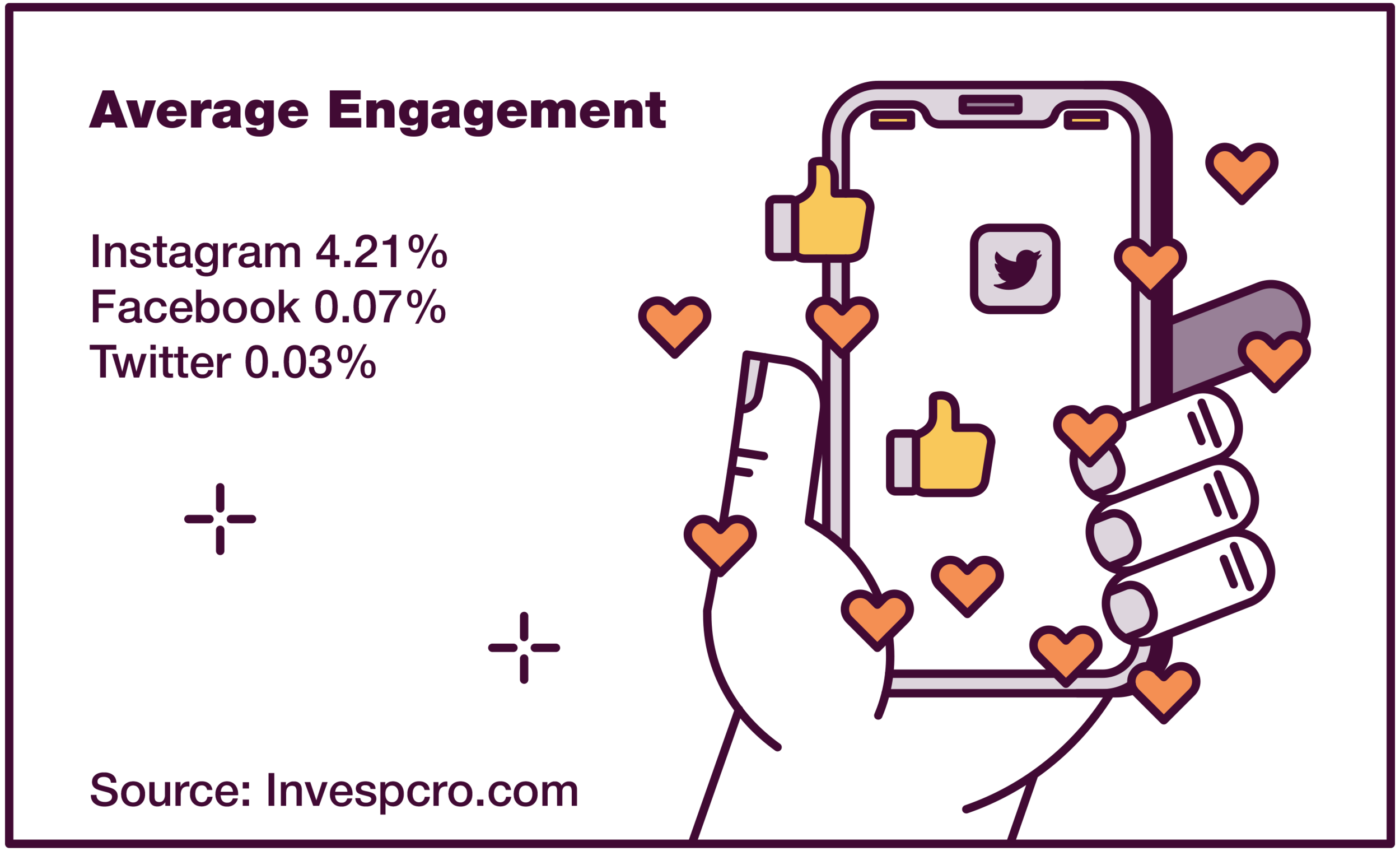 111 Influencer Marketing Stats (That Actually Mean Something for Your Brand)-16.png