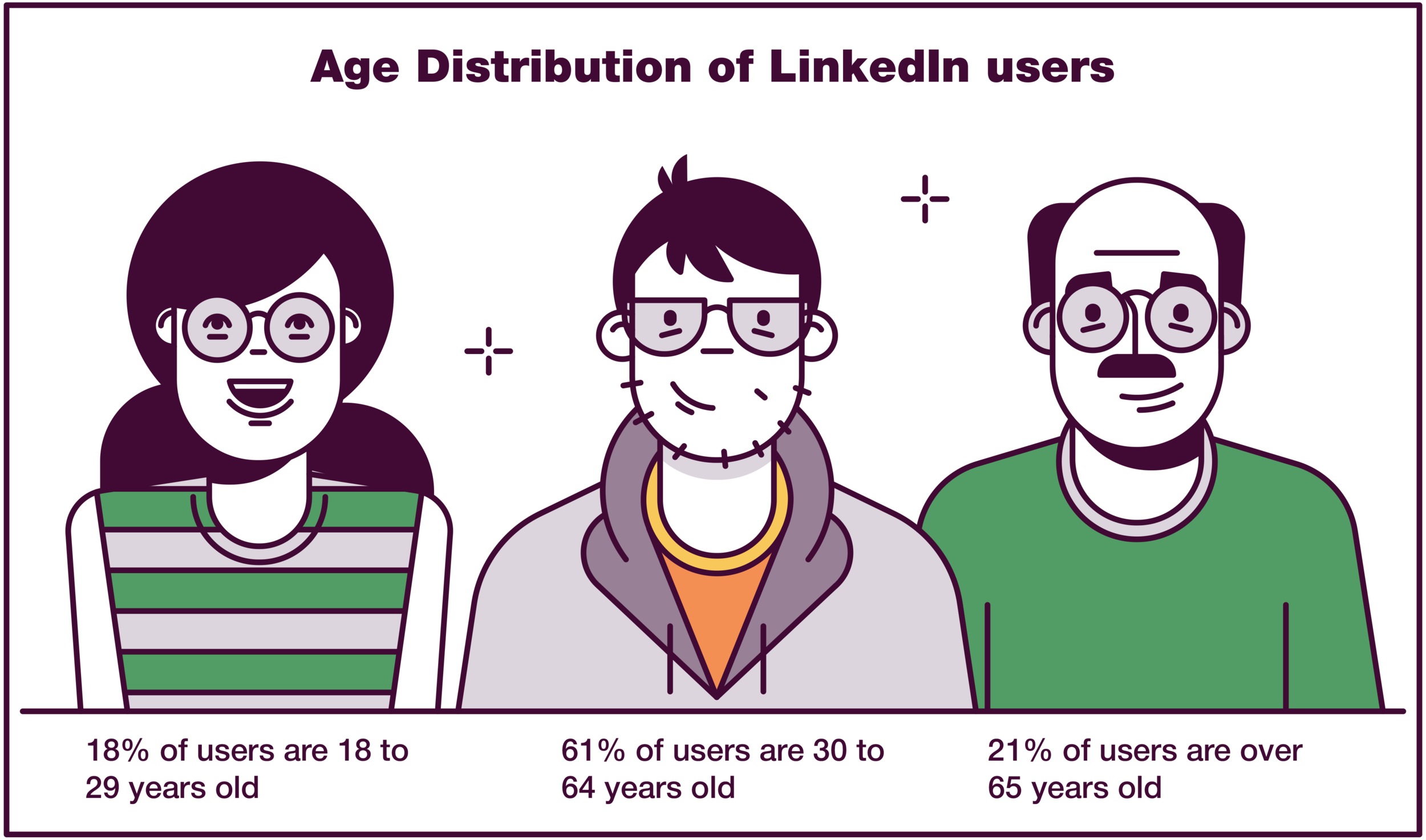 111 Influencer Marketing Stats (That Actually Mean Something for Your Brand)-14.png