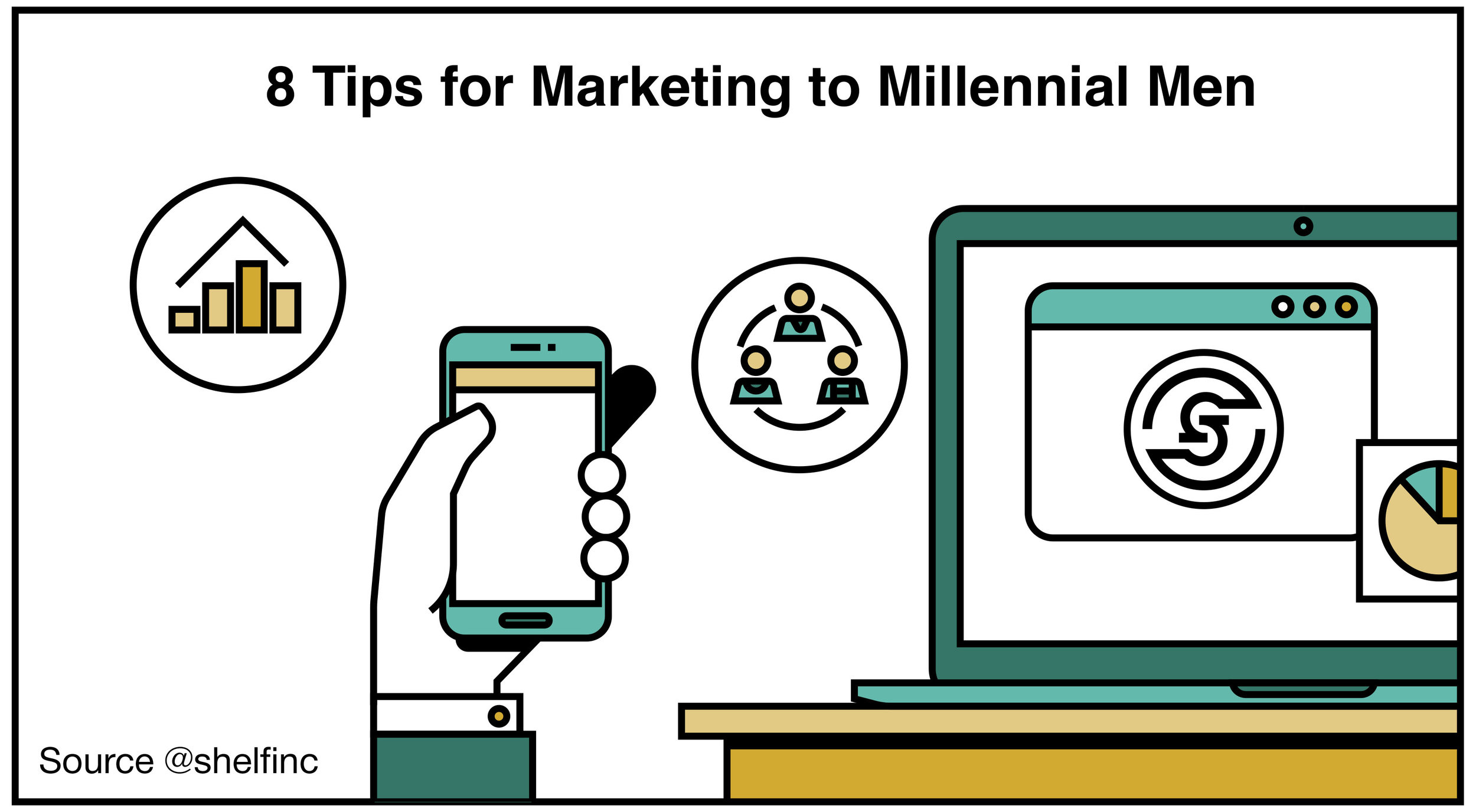 #30 09 24 - 8 Traits to Know If You're Marketing to Millennial Men_11.jpg