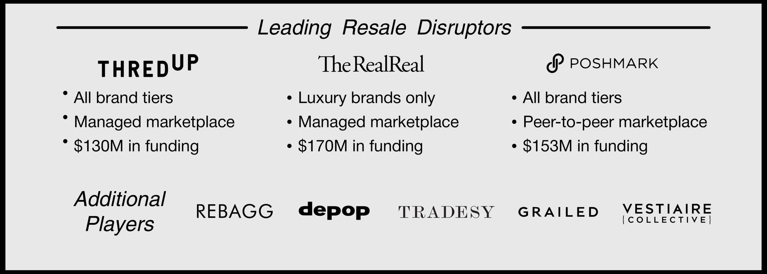 Leading resale disruptors