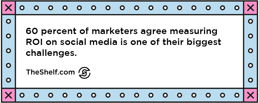 55 - Apr 11th - Which Social Media Networks Drive the Most ROI_4.png