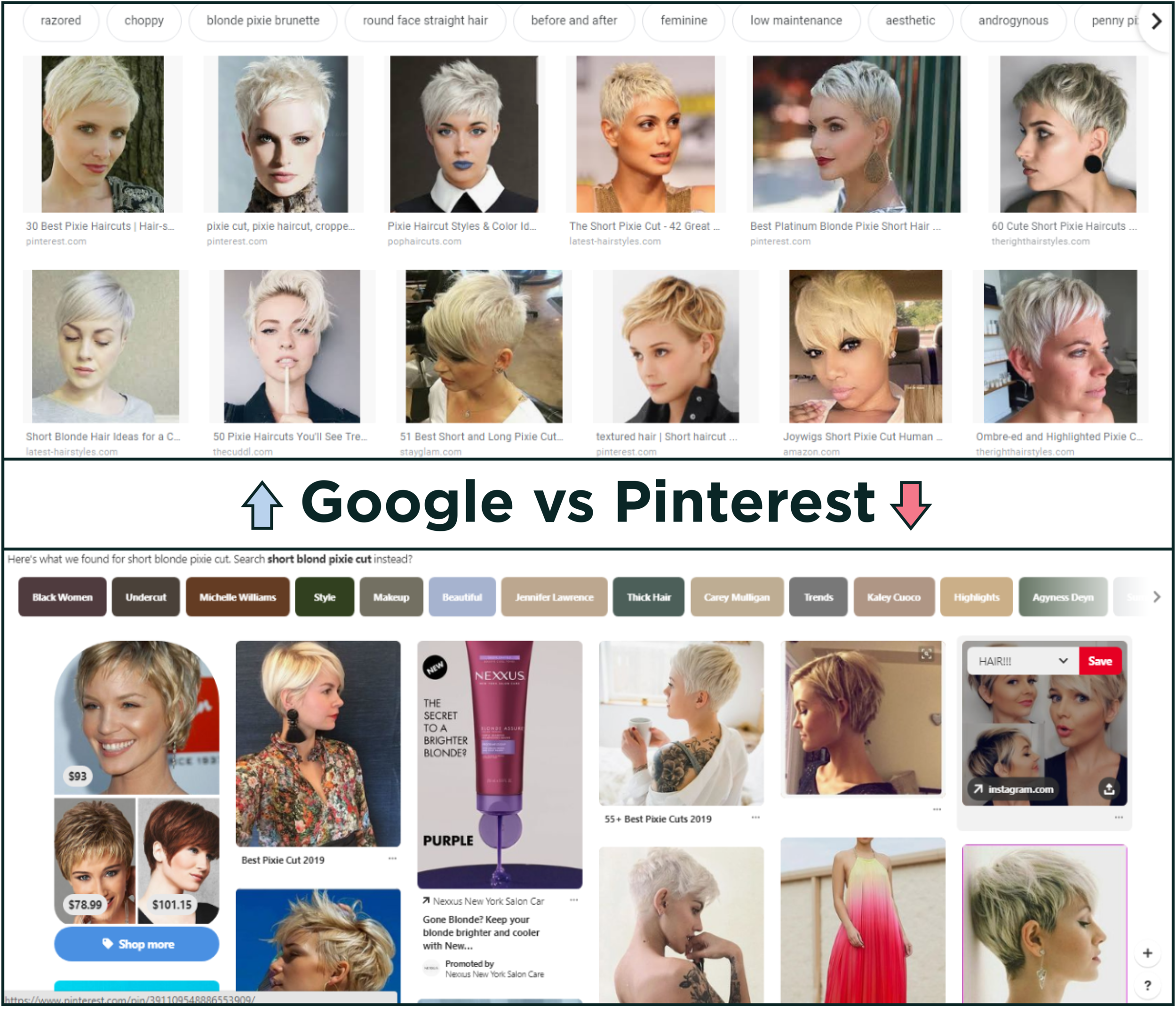 screenshot comparing short blond pixie cut SERPS on Google and Pinterest